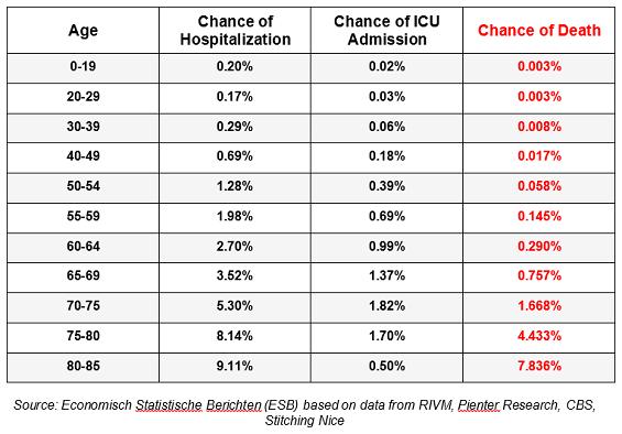 Netherlands-IFR-chart2